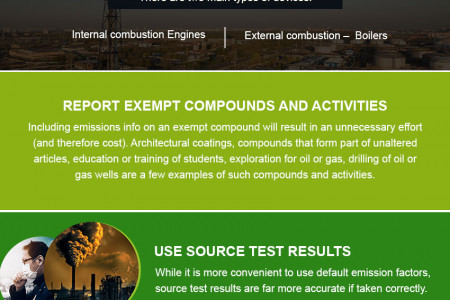 Ensuring the Accuracy of Annual Emissions Reports Infographic
