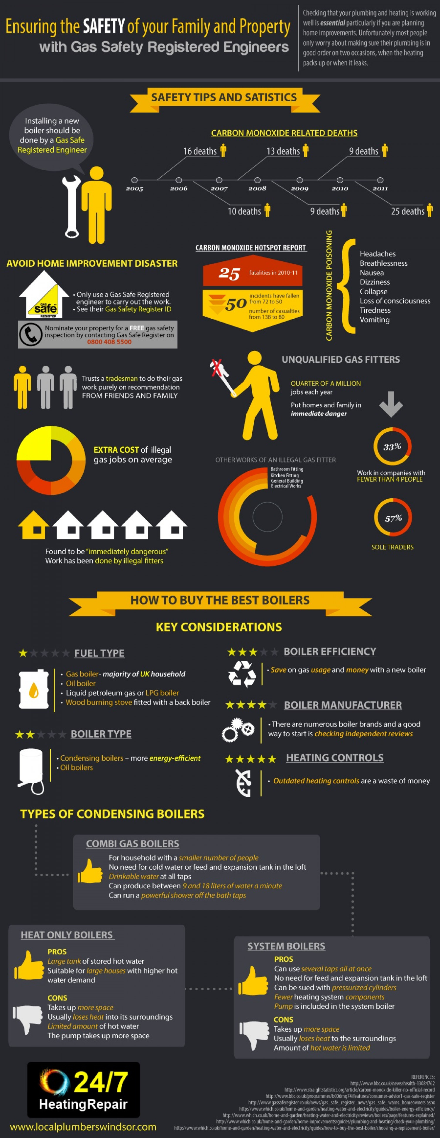 Ensuring The Safety of Your Family and Property with Gas Safety Registered Engineers Infographic