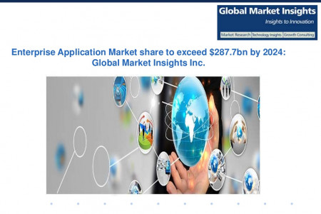 Enterprise Application Market in APAC worth over $75bn by 2024; driven by emergence of cost-effective Chinese manufacturers Infographic