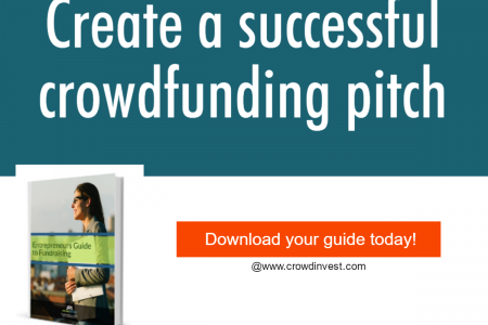 Entrepreneur guide for fundraising by Crowdinvest Infographic