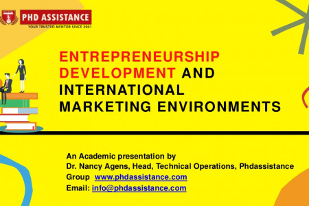 Entrepreneurship Development and International Marketing Environments - Phdassistance.com Infographic