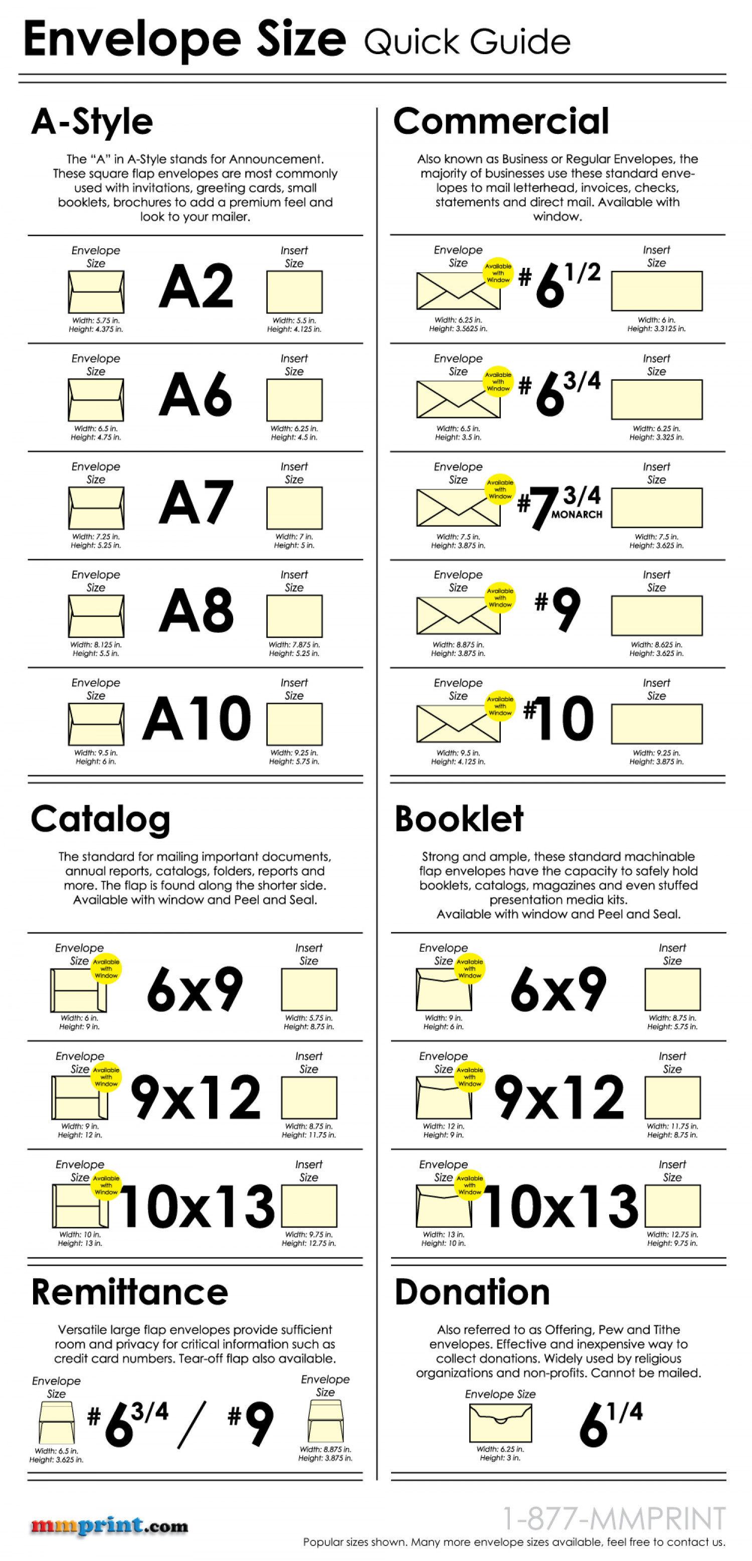Envelope size chart quick guide visual ly