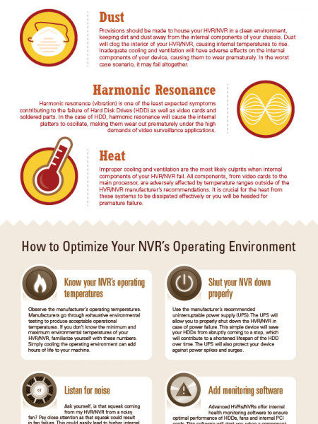 Environmental Concerns to Watch For to Keep your Security NVR in Mint Condition Infographic