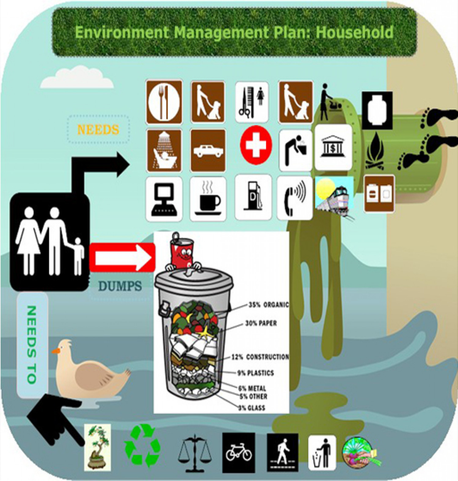 Environmental Management Plan (EMP) – Is it only for the Industries?  Infographic