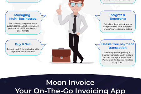 E-Online Invoicing - Easy Invoicing Infographic