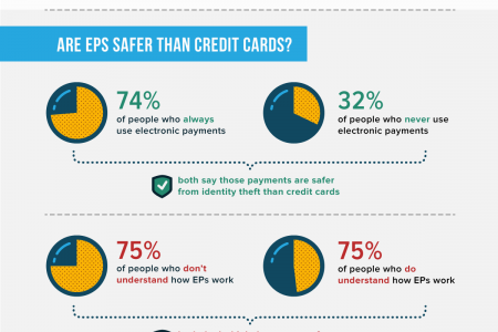 e-payment Infographic