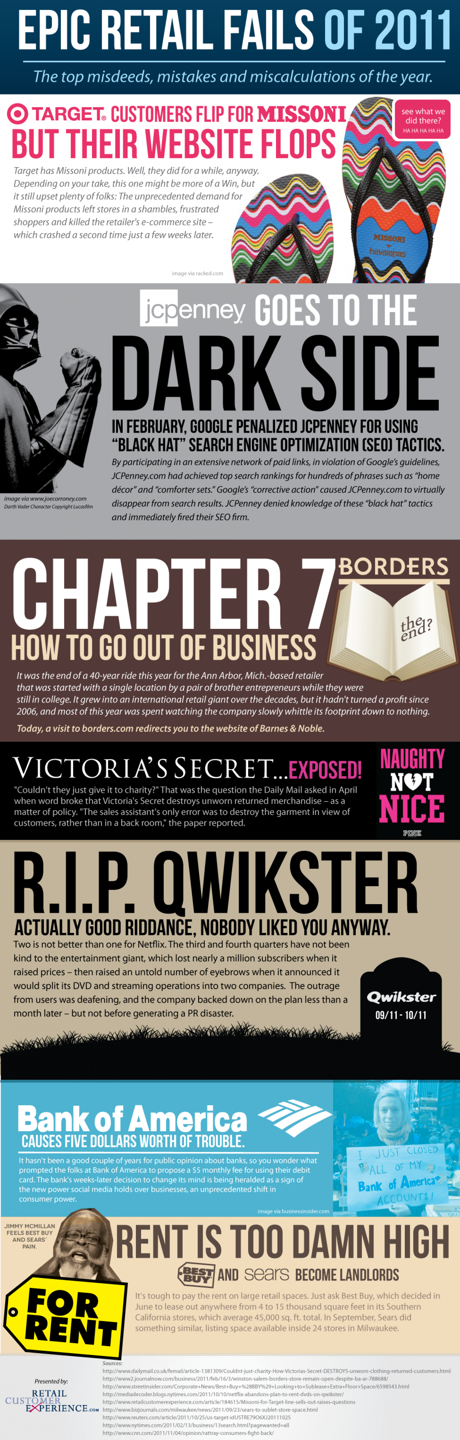 Epic Retail Fails of 2011 Infographic