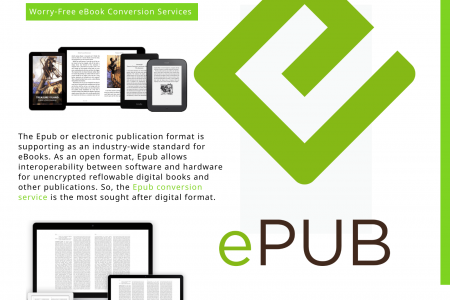 ePub Conversion Services - ePub Conversion | Convert PDF to ePub Infographic