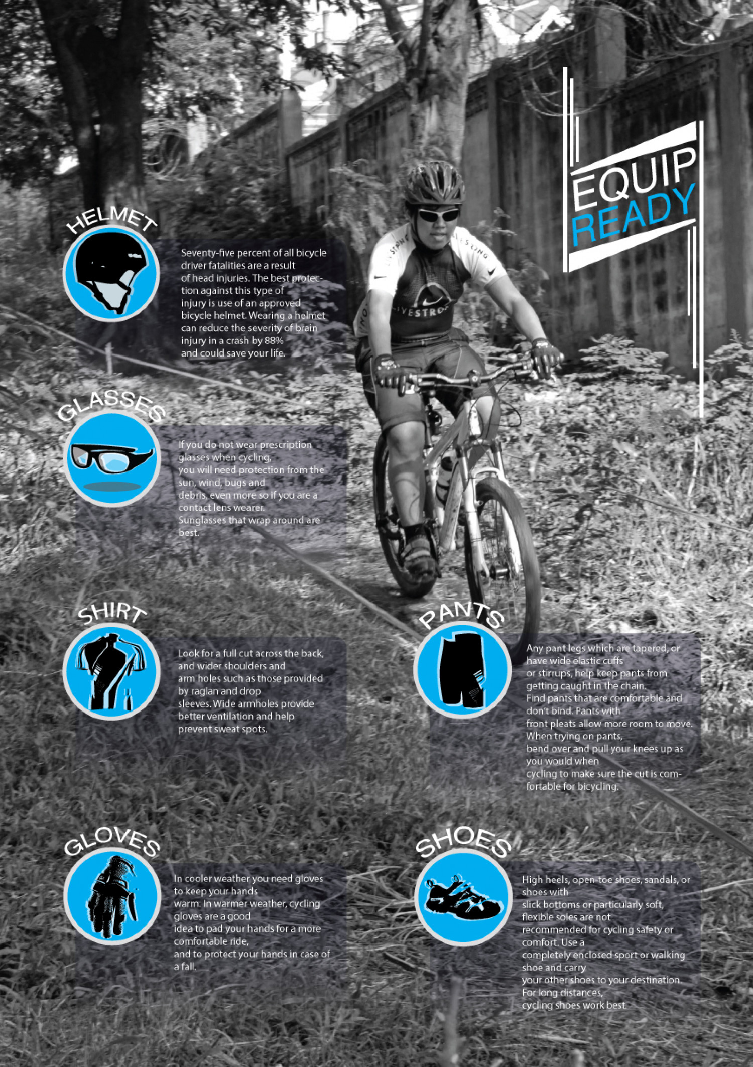 Equip Ready Infographic