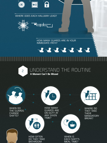 How to formulate the perfect escape plan Infographic