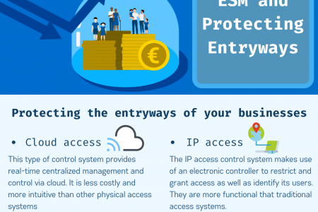 ESM and Protecting Entryways Infographic