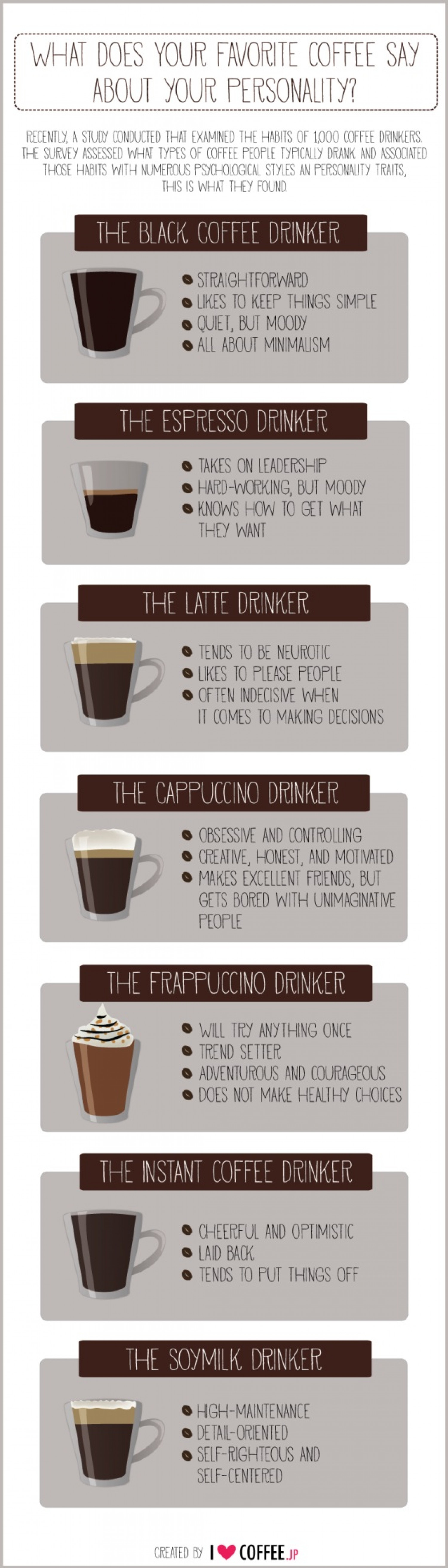 What Does Your Favorite Coffee Say About Your Personality? Infographic