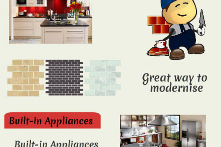 Essential Component of a Modern Kitchen Infographic