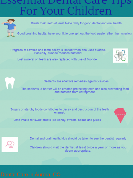 Essential Dental Care Tips For Your Children Infographic
