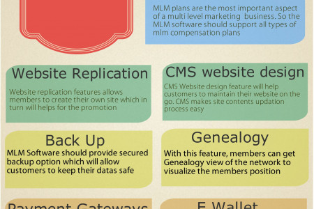 Essential Features of MLM Software Infographic