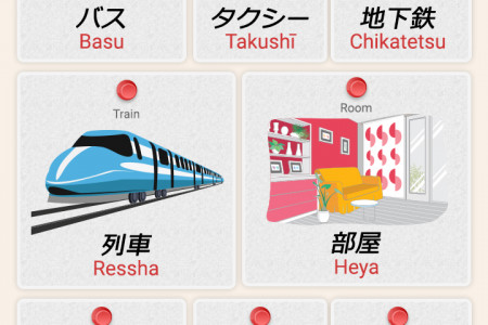 Essential Japanese Vocabulary for Travelers Infographic