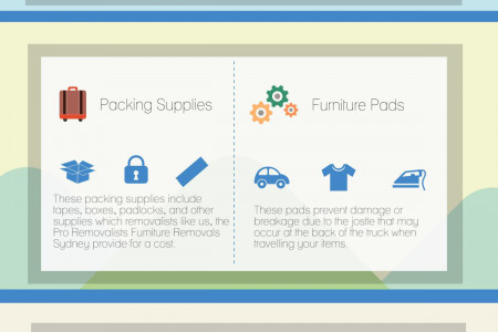 Essential Moving Truck Accessories For A Smooth Move Infographic