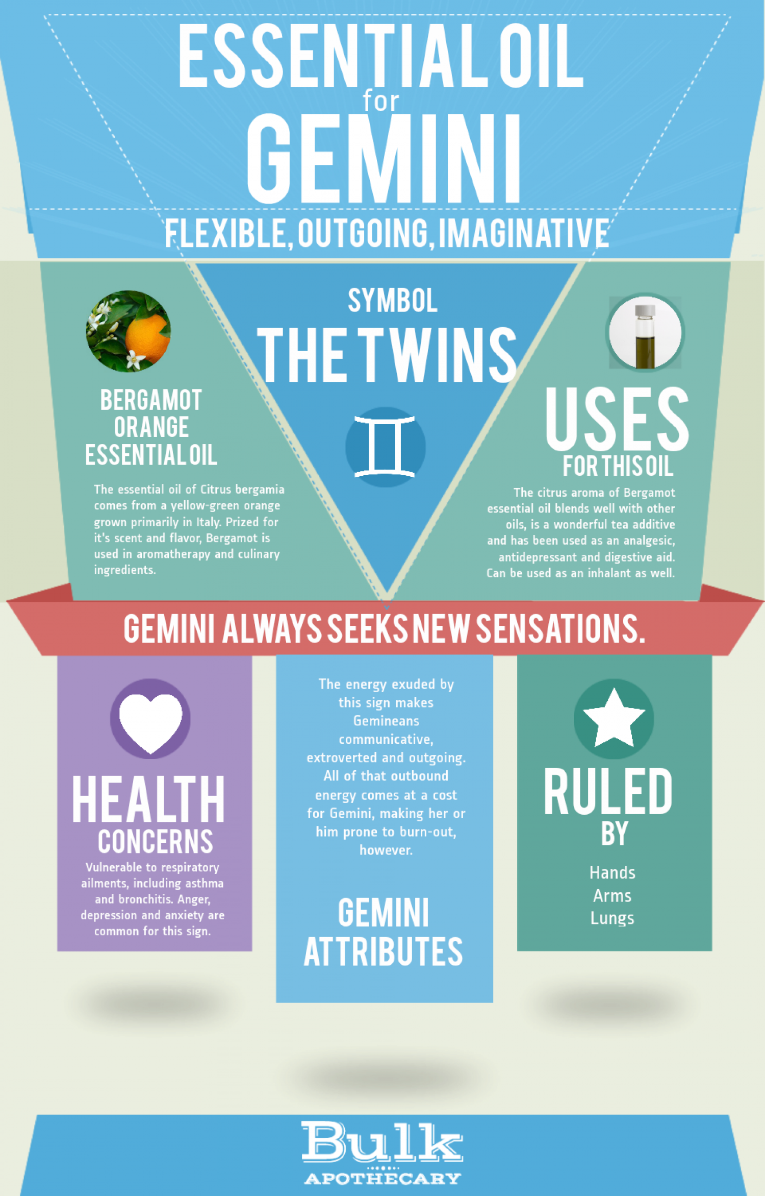 Essential Oils for Geminis Infographic