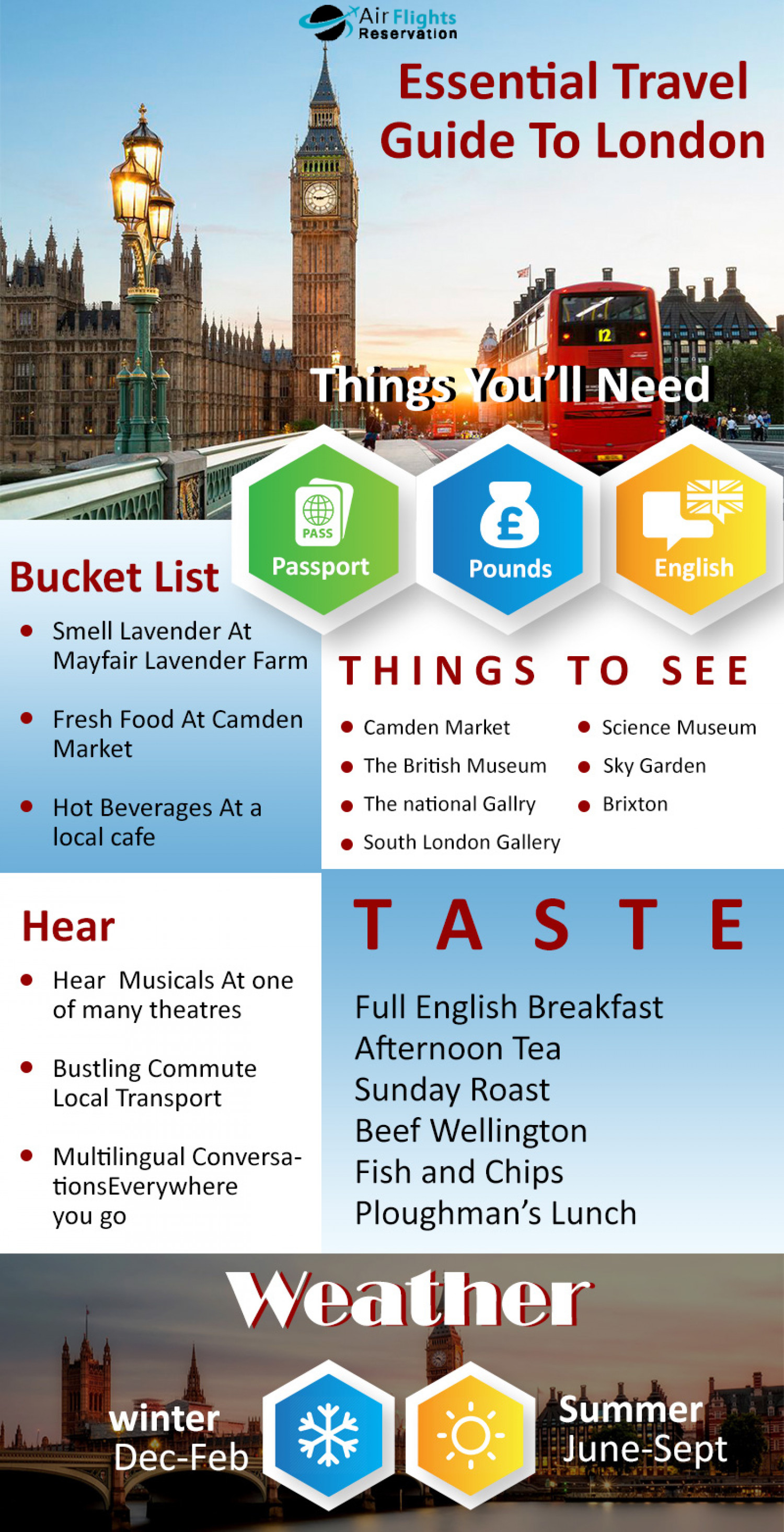 Essential travel guide to London Infographic