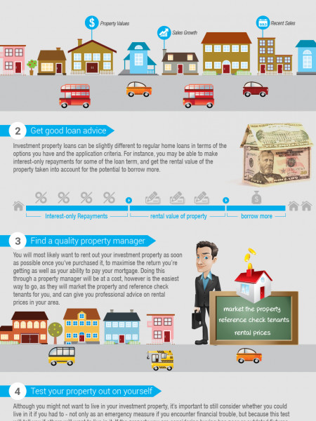 Essential Property Investment Tips Infographic