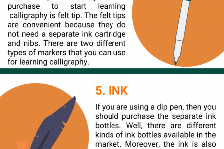 Essential Supplies to Get Started In Calligraphy Infographic