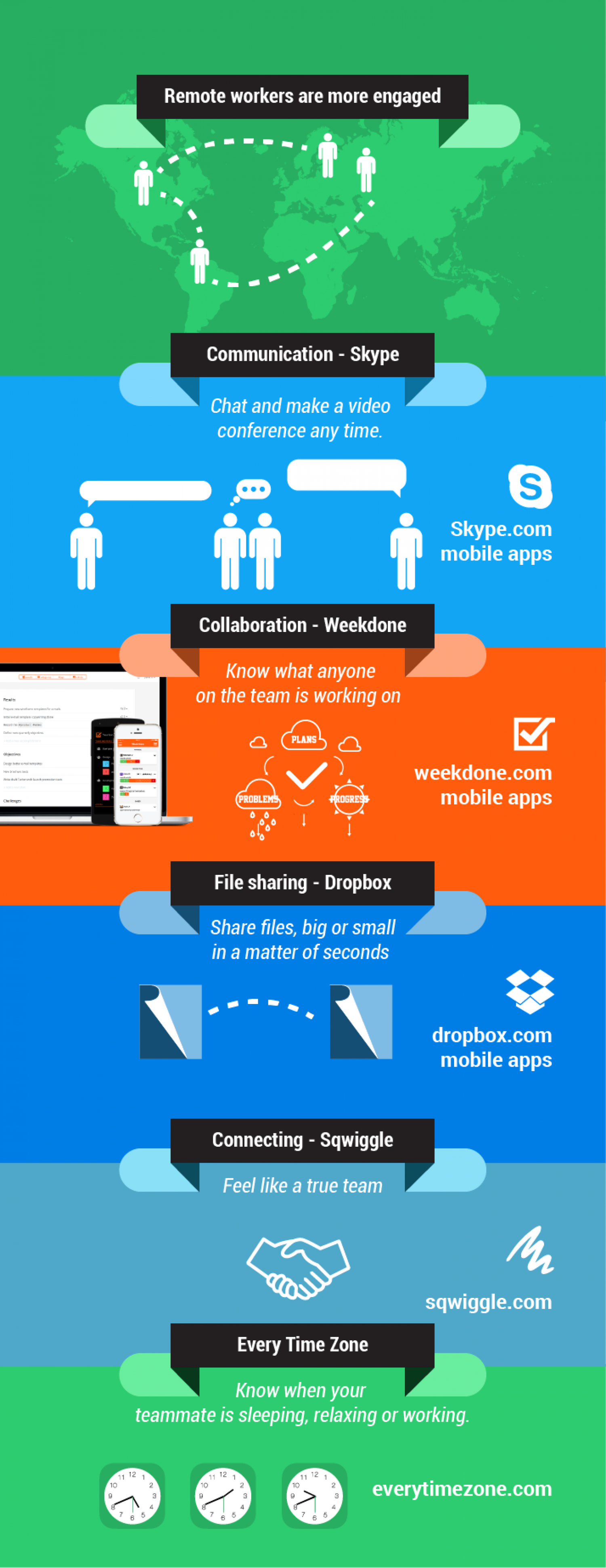 Remote Workers are More Engaged Infographic