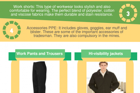 Essential Work Wear Items That Every Tradesman Needs To Know Infographic