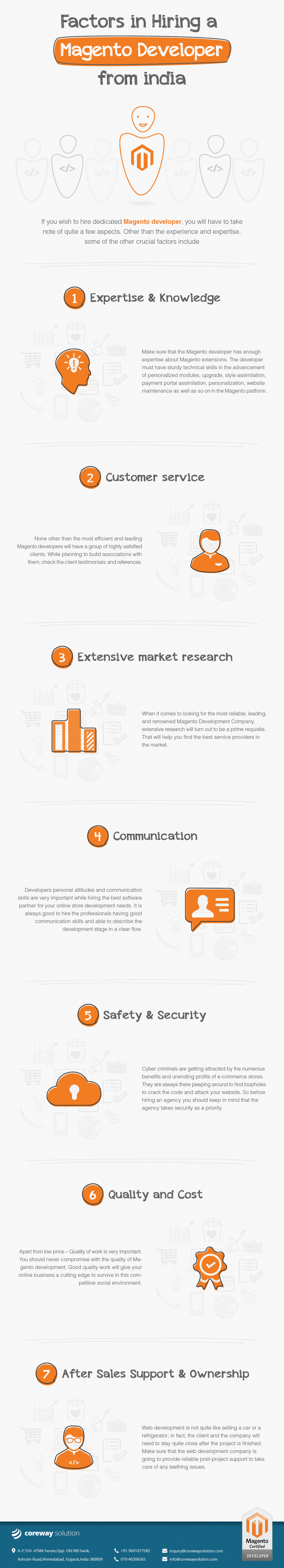 Essentials Factors to Hire a Qualified Magento Developer Infographic