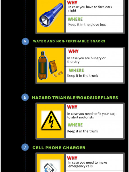 Essentials For Car Safety Infographic