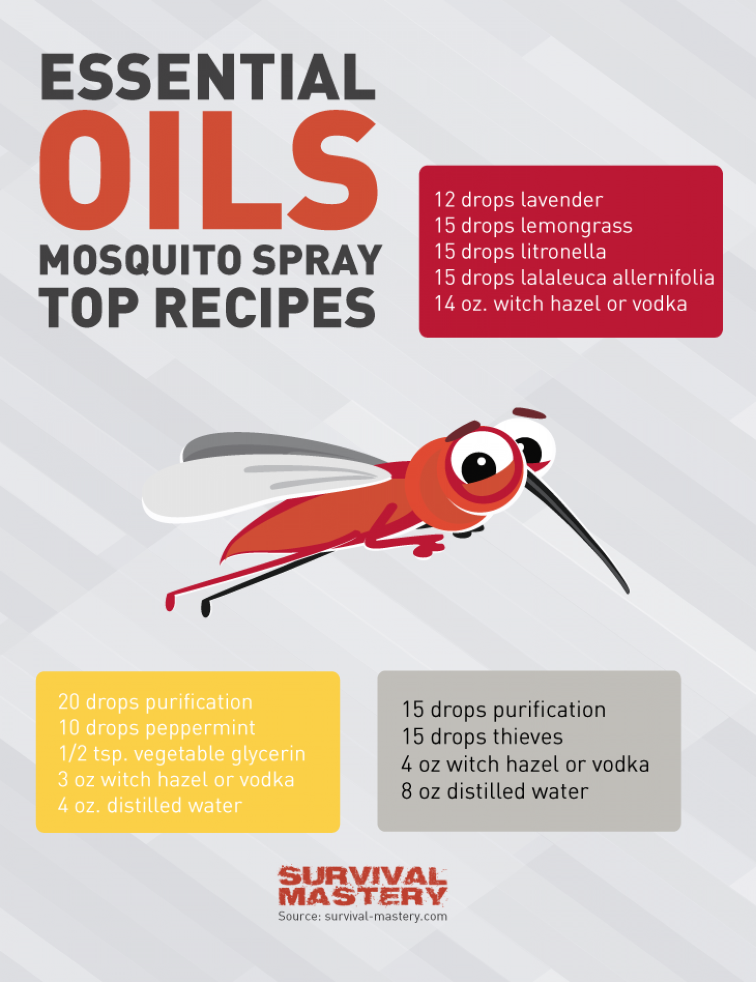 Essentials Oils for Mosquito Spray Infographic Infographic