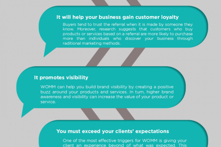 Establishing your Business through Word of Mouth Marketing Infographic