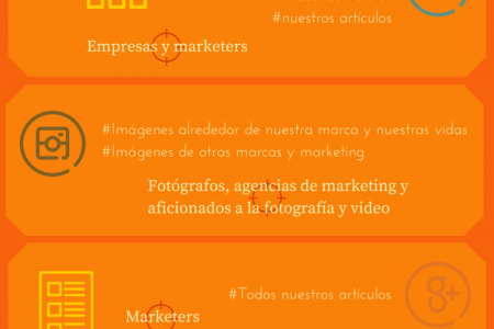 Estrategia Social Media de Domotua Marketing Online Infographic