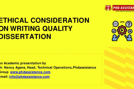 Ethical Consideration On Writing Quality Dissertation   PhD Dissertation Writing Help - Phdassistance.com  Infographic