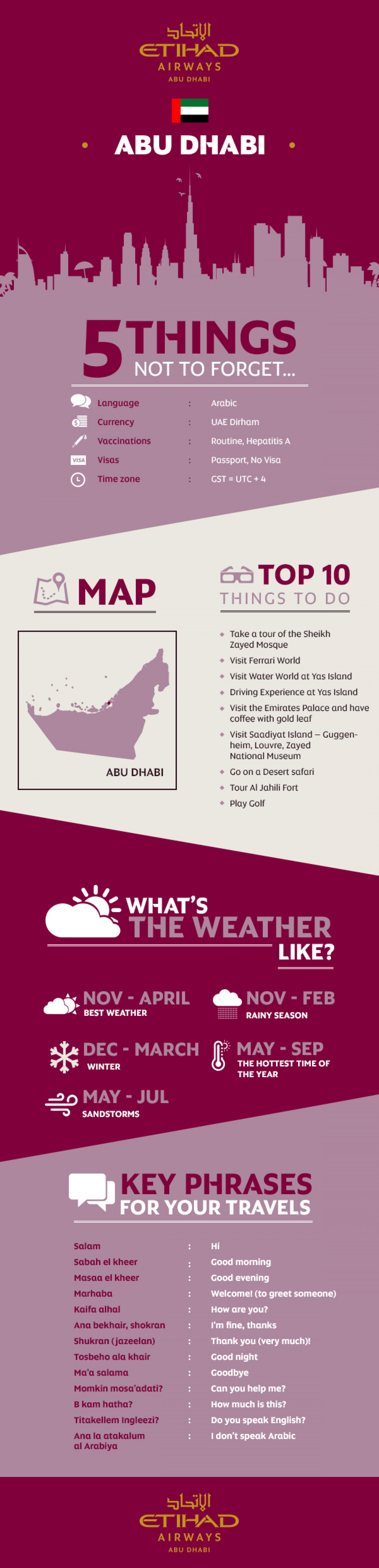 Etihad's guide to travelling to Abu Dhabi Infographic