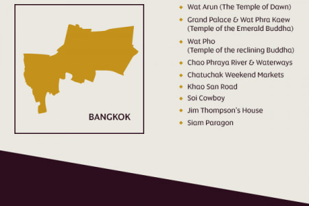 Etihad's guide to travelling to Bangkok Infographic