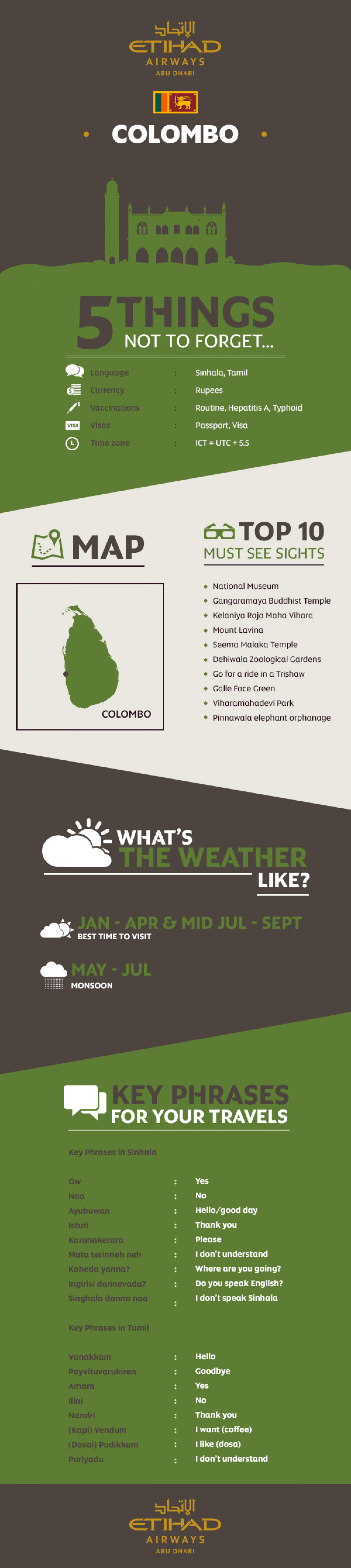 Etihad's guide to travelling to Colombo Infographic