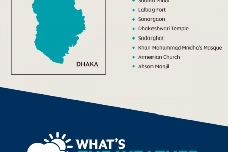 Etihad's guide to travelling to Dhaka Infographic