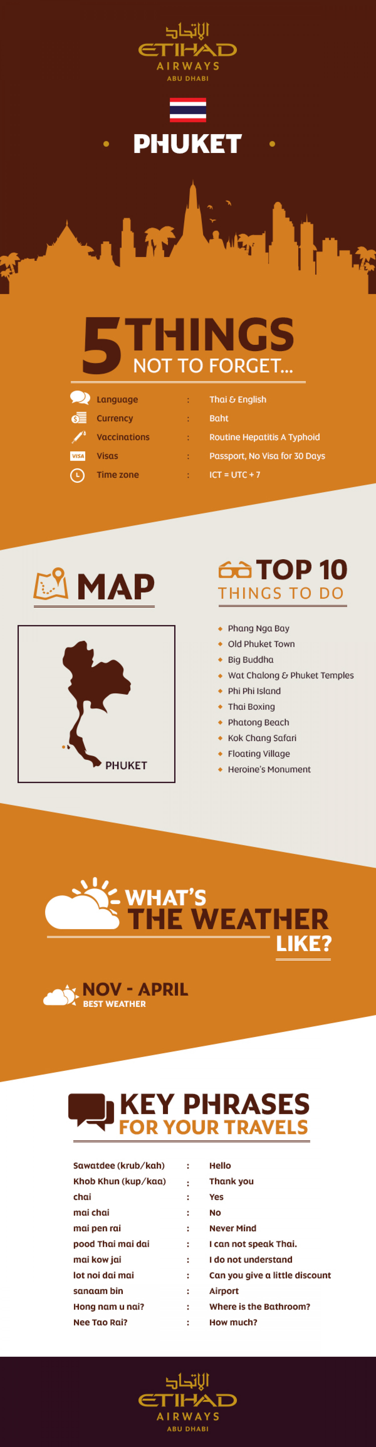 Etihad's guide to travelling to Phuket Infographic