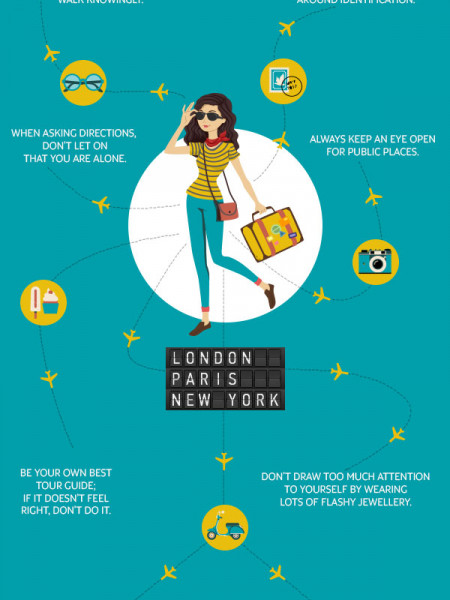 Etihad's Top Tips for Solo Travellers Infographic