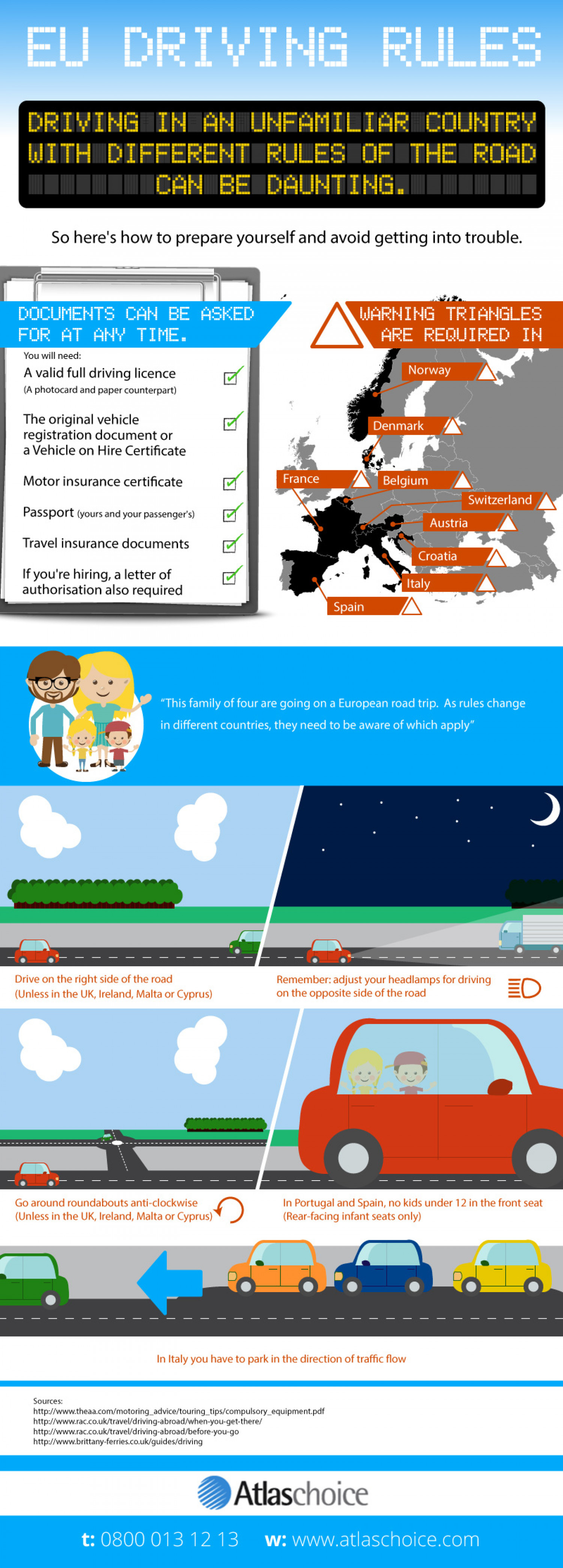 EU Driving Rules Infographic