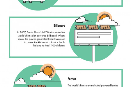 Eureka: Incredible Solar Powered Inventions Infographic