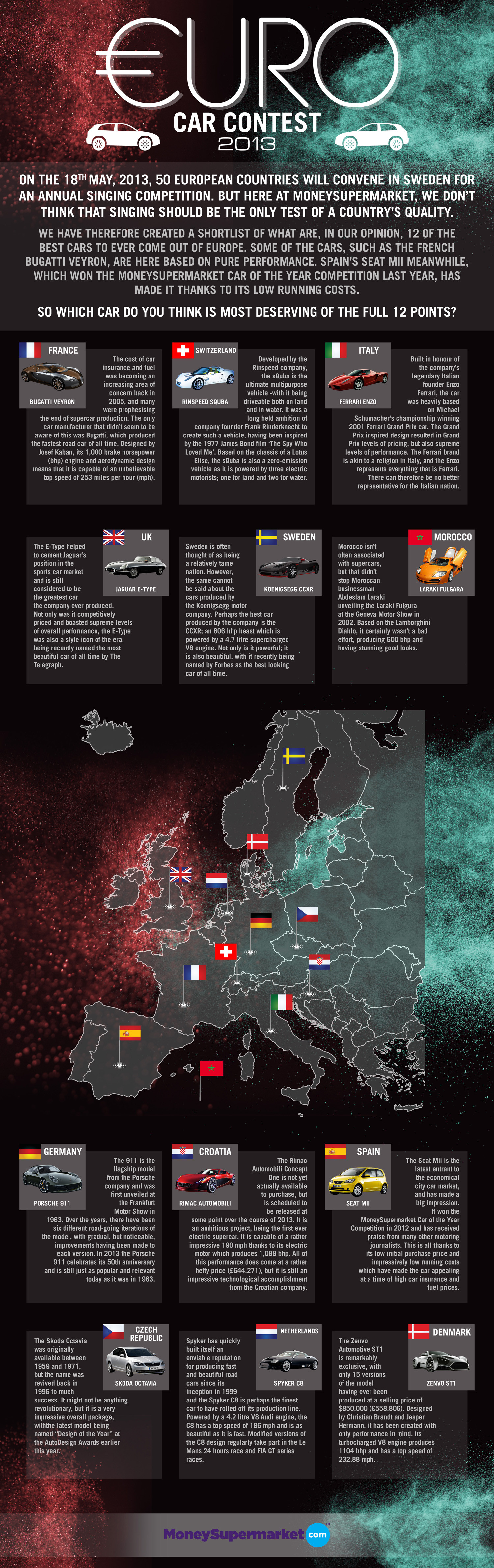 Euro Car Contest 2013 Infographic