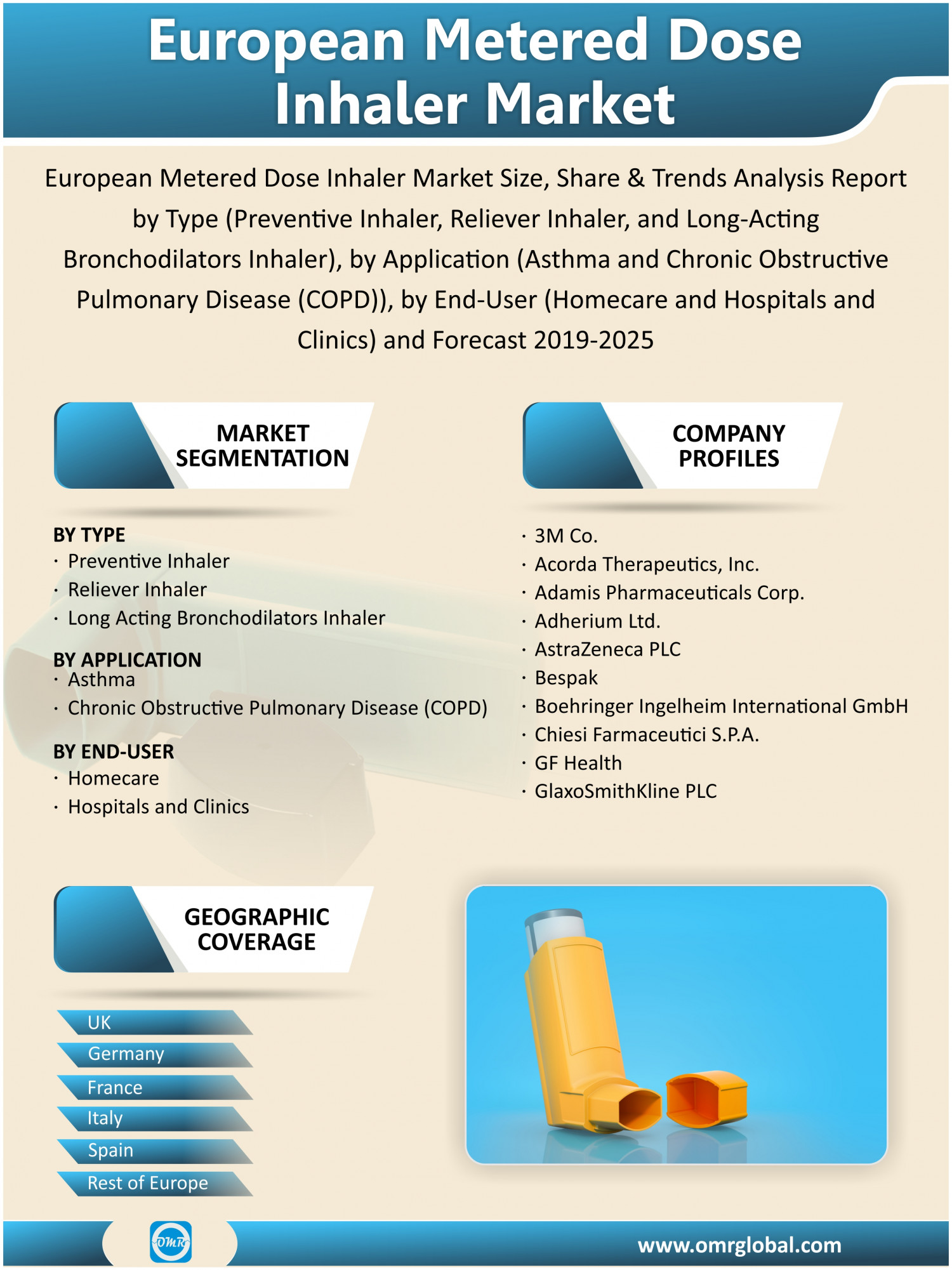 European Metered Dose Inhaler Market Size, Share, Growth, Research and Forecast 2019-2025 Infographic