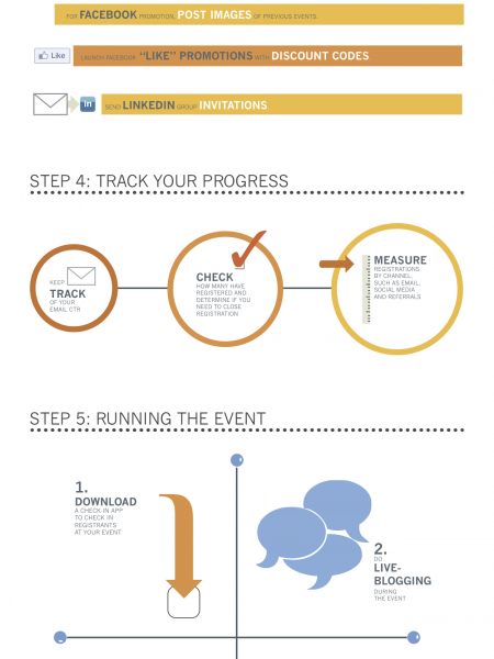 Event Marketing From A to Z  Infographic