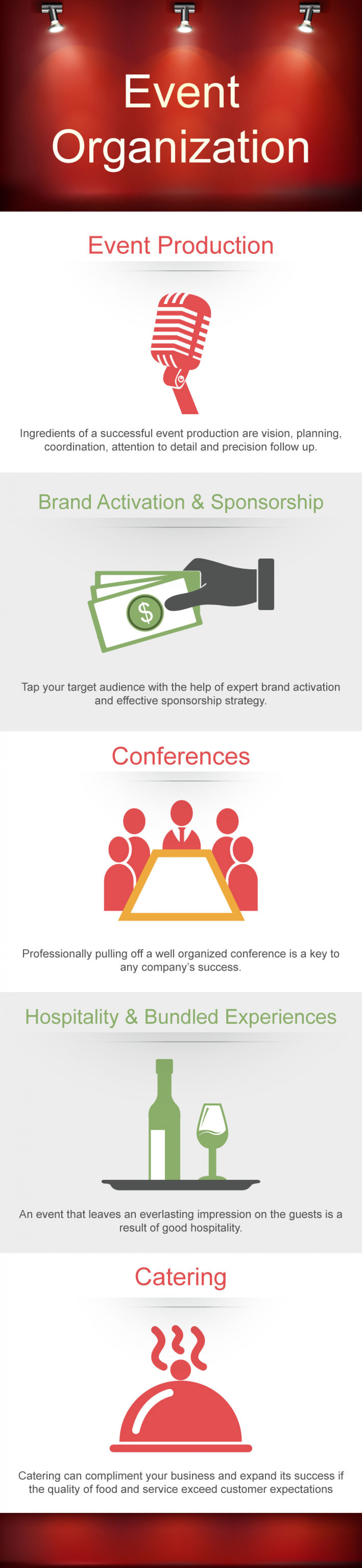 Event Organisation Infographic