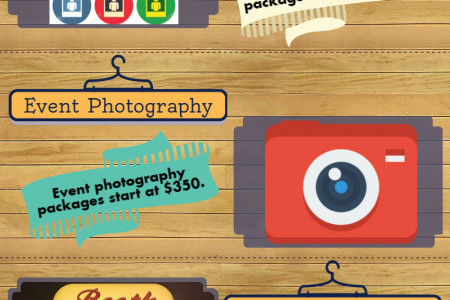 Event Photography Best Prices & Packages Infographic