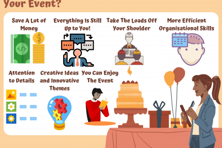 Event Planner: Why You Should Hire One for Your Event? Infographic