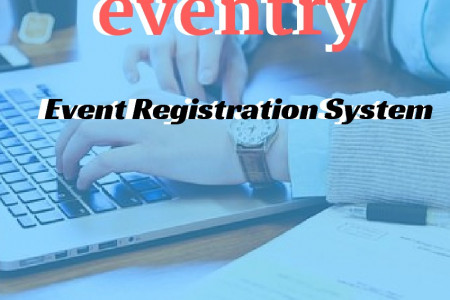 Eventry - Event Registration System. Infographic