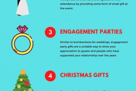Events That You Need Custom Sugar Cookies For - Sweet Box Infographic