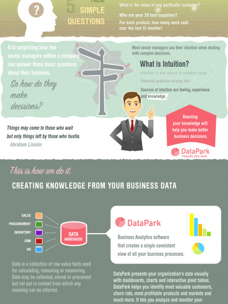 Every Business Dreams  Infographic